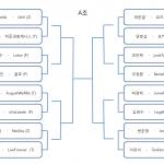 Group_A