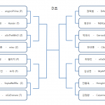 Group_D