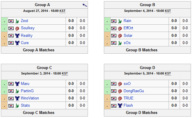 2014_GSL_3rdS_Ro16Groups